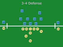 3-4 Defensive Destruction 18